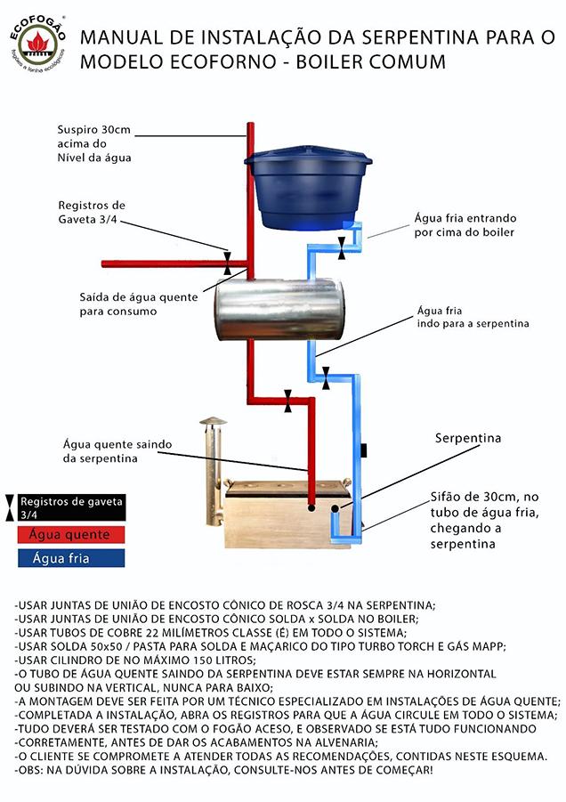 boiler-comum