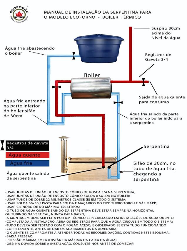 boiler-termico