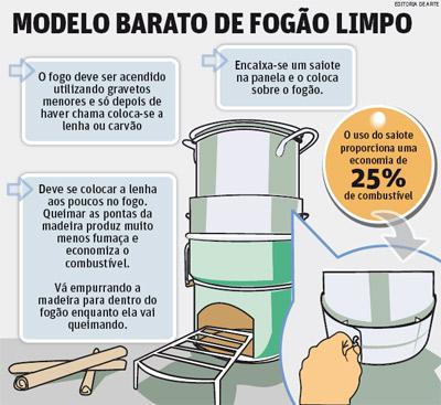 esquema_ecofogao