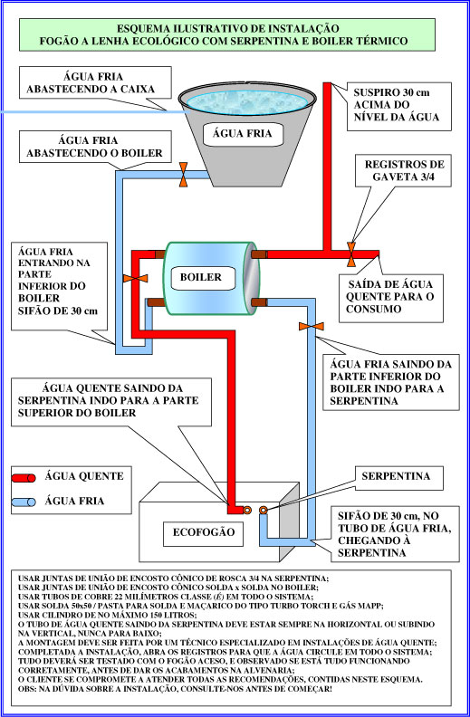 serpentina_boiler_termico